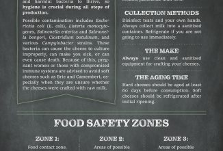 Food Safety for the Home Cheesemaker